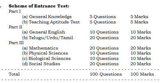 TS Deecet 2015 Scheme of Entrance Test,TS Dietcet 2015 Exam Pattern Instructions
