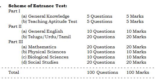 TS Deecet 2015 Scheme of Entrance Test,TS Dietcet 2015 Exam Pattern Instructions
