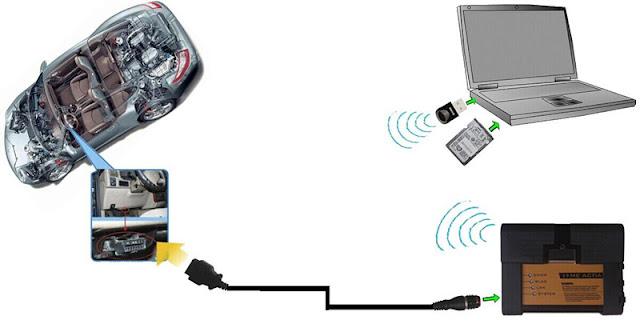 bmw-icom-a2-connexion-1%25281%2529