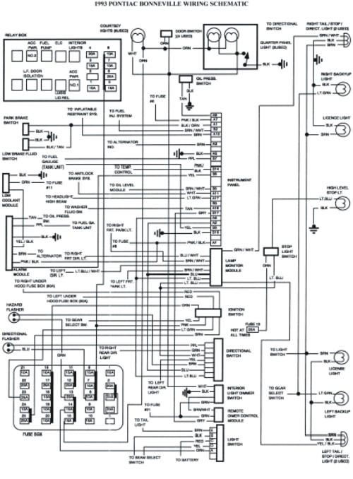 1993 pontiac bonneville fuse diagram