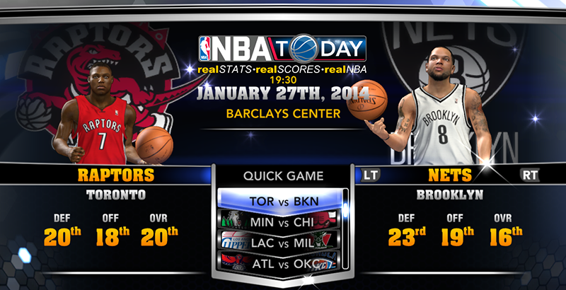 NBA 2K14 Official Roster Update - January 27, 2014 - NBA2K ORG