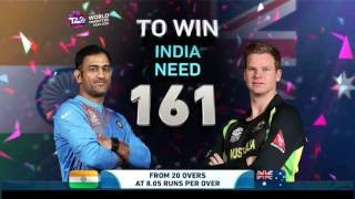 ICC #WT20 – India vs Australia Highlights
