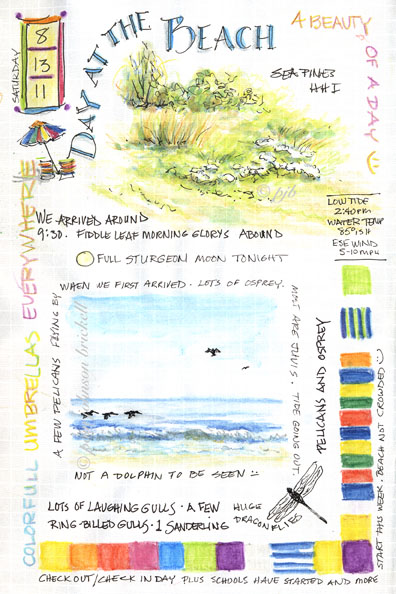 Sketchbook Inspiration: Day on the Water