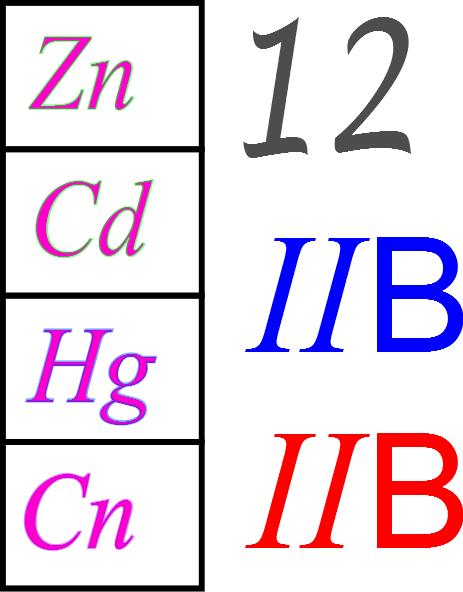 los dos primeros miembros son metales cromados pero el mercurio es clebre al ser el nico metal que es lquido bajo condiciones estndar - Tabla Periodica De Grupos