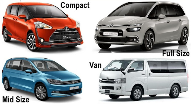 Kereta dalam Kategori dan Segmen M