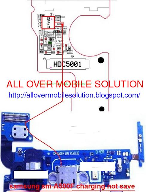 Samsung b2700 manual