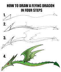 dragon draw step easy dragons drawing simple drawings steps cool sketch flying beginners four tutorial learn artwork hobson daryl epic