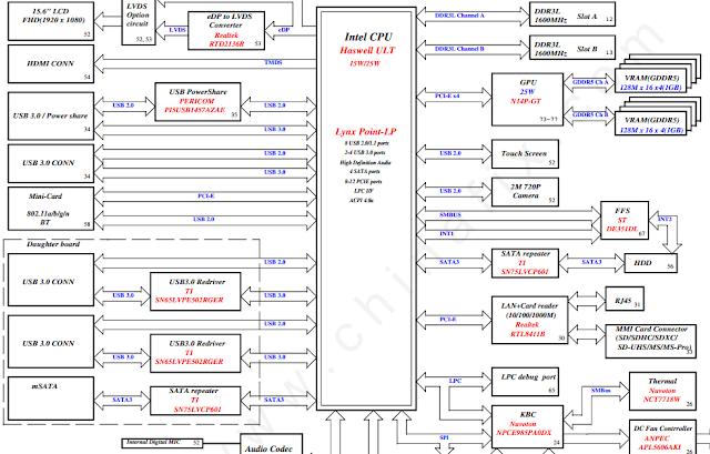 Dell Inspiron 3437 5437 (Wistron Hadley15) Laptop Schematics