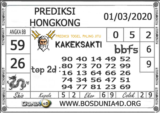 Prediksi Togel HONGKONG DUNIA4D 01 MARET 2020