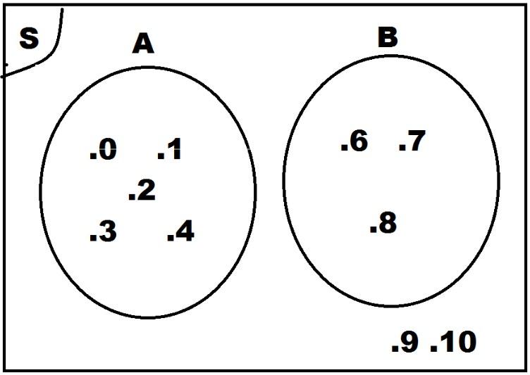 Pengertian diagram venn contoh soal dan pembahasannya rumus pengertian diagram venn contoh soal dan pembahasannya ccuart Image collections