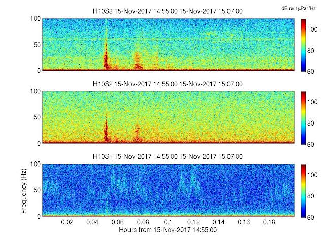.Análisis De La Detección Acústica De La Pérdida Del Submarino ARA San Juan