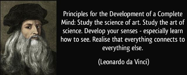 Leonardo da Vinci Manusia Kreatif