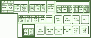 mitsubishi fuse box diagram fuse box mitsubishi 1999. Black Bedroom Furniture Sets. Home Design Ideas