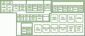 Mitsubishi Fuse Box Diagram: Fuse Box Mitsubishi 1999 ...