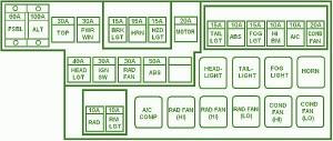 fuse box mitsubishi 1999 eclipse gs-t engine compartment diagram