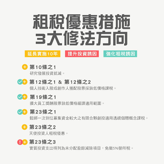 產業創新條例 3大修法方向