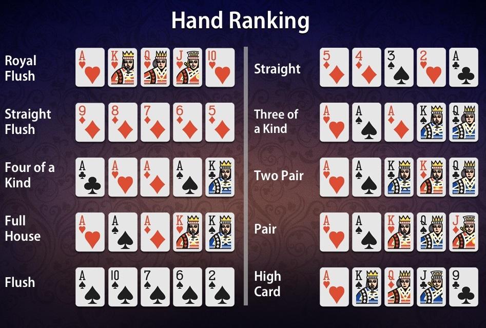 Berita Campuran: BANDAR POKER - Panduan, Aturan, Strategi dan Cara Bermain  Poker