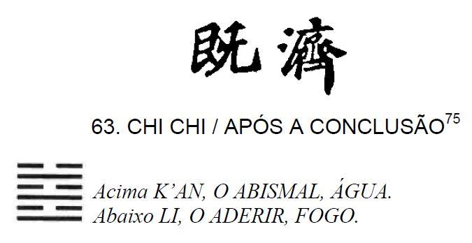Imagem de 'Chi Chi / Após a Conclusão' - hexagrama número 63, de 64 que fazem parte do I Ching, o Livro das Mutações