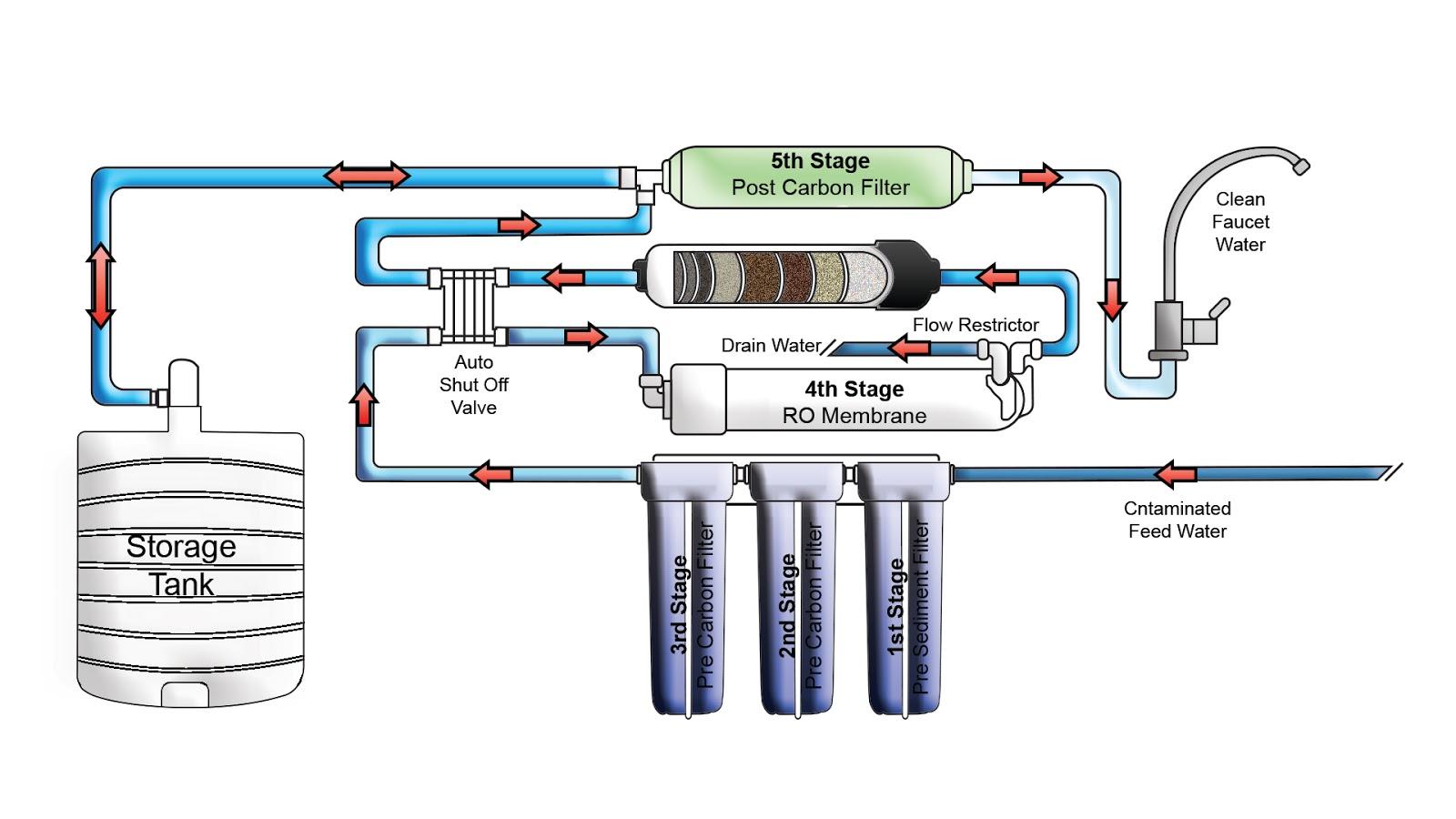 Wiring Diagram In Addition Asco Solenoid Valve Wiring Diagram On Asco