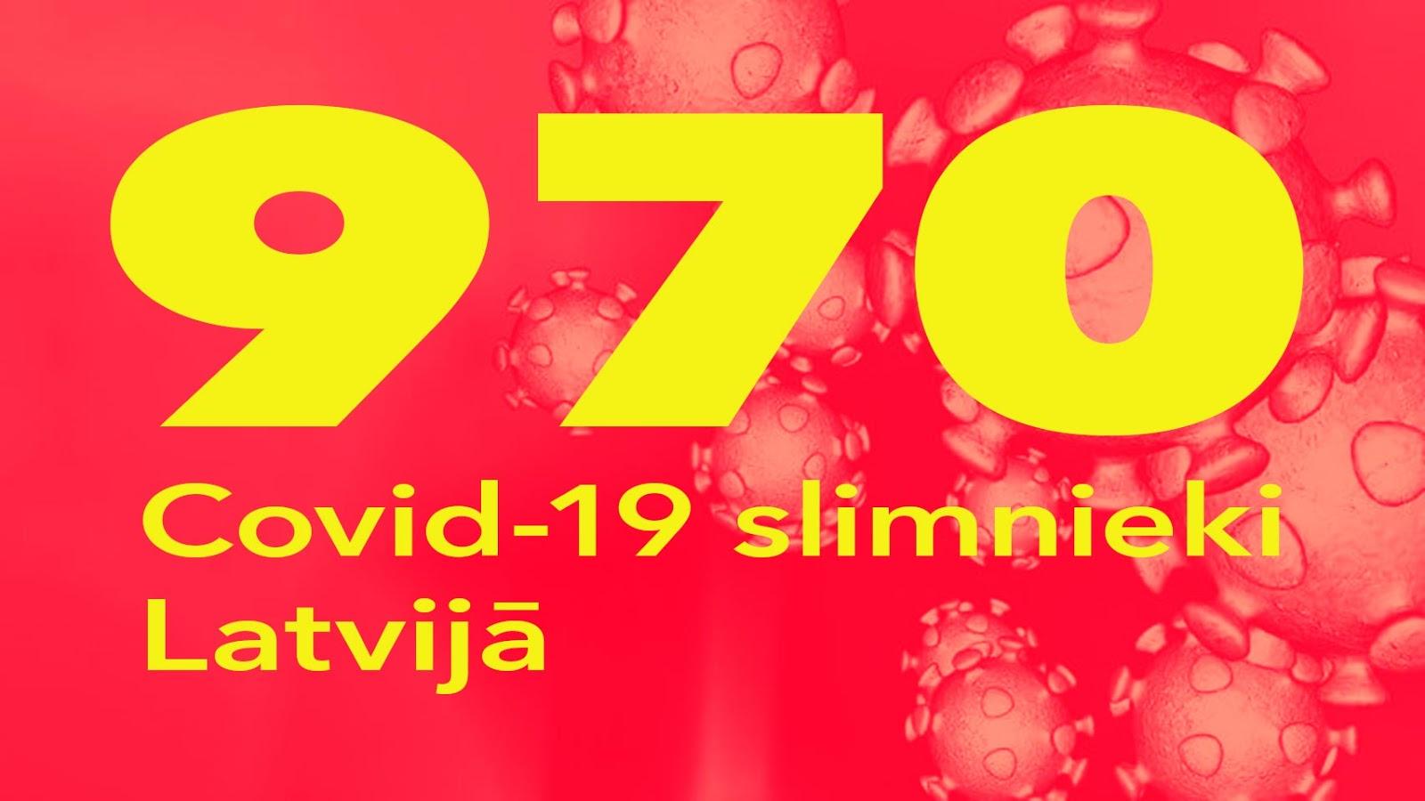 Koronavīrusa saslimušo skaits Latvijā 15.05.2020.