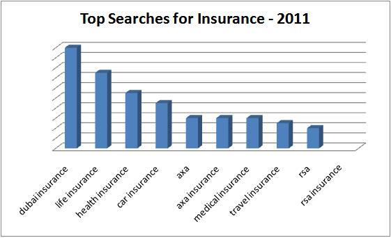Rsa Travel Insurance Policy Wording