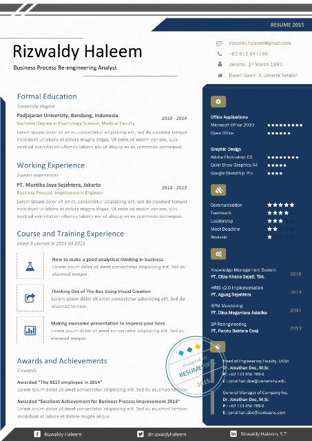 Contoh CV Profesional Bahasa Inggris