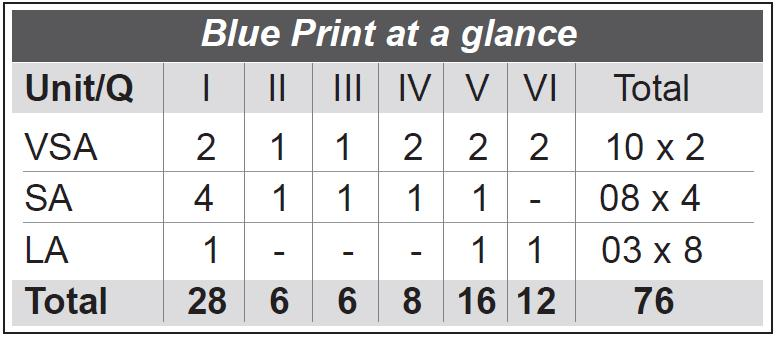 Ap senior inter botany study plan and blue print it has 2 chapters it carries 6 marks there is possibility of 1 vsa 1 sa type questions the 2 chapters are full of information and understanding part is malvernweather Choice Image