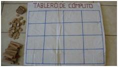 Tablero de computo
