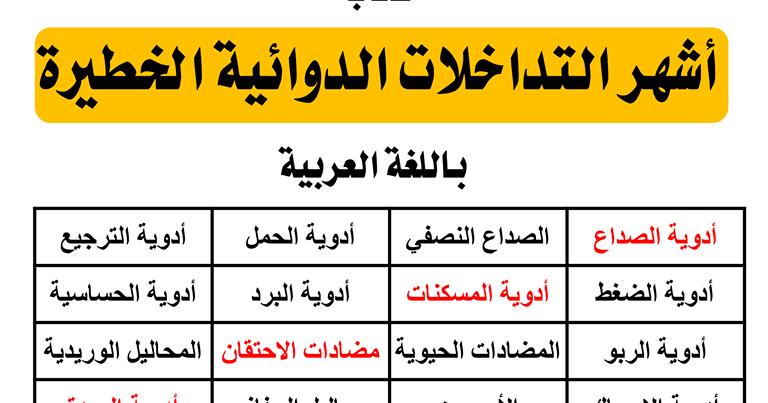 تحميل كتاب التداخلات الدوائية pdf
