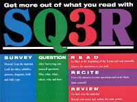 Strategi Belajar SQ3R