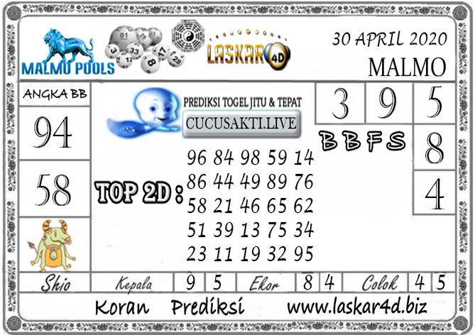 Prediksi Togel MALMO LASKAR4D 30 APRIL 2020