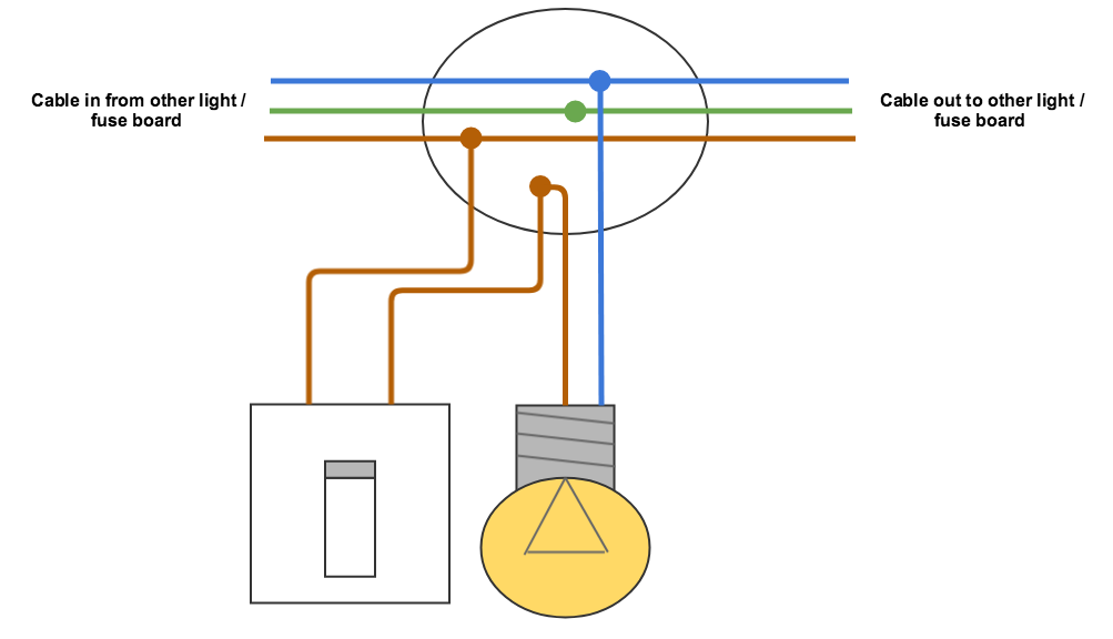 neutral wiring diagram