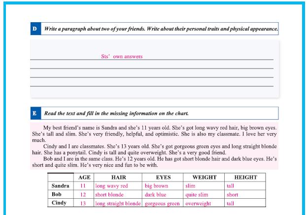 9. Sınıf Yıldırım Yayınları İngilizce A1.2 Çalışma Kitabı 15. Sayfa Cevapları Theme 1 People And Society