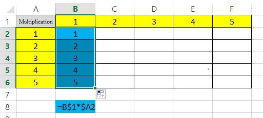 Function of Absolute Cell Reference in Excel 2013 Formula ...