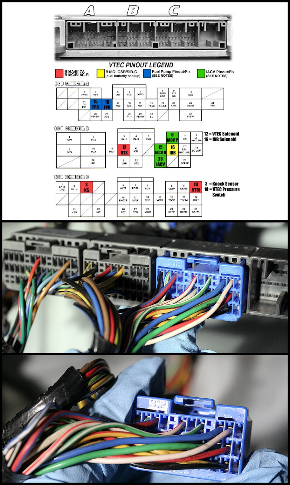 medium resolution of obd2 to obd1 wiring diagram wire management wiring diagram obd2 to obd1 wiring diagram