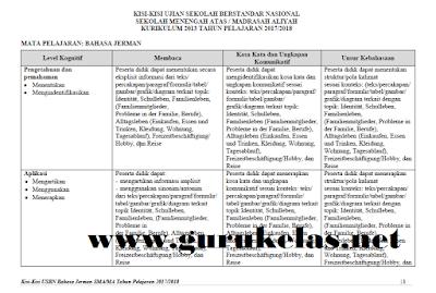 Kisi-kisi USBN Bahasa Jerman SMA MA Kurikulum 2013 dan KTSP Tahun Ajaran 2017-2018