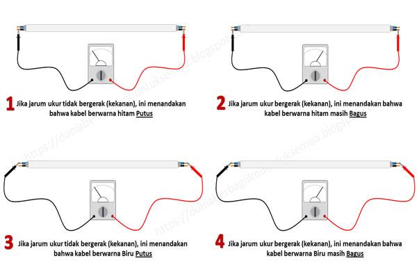 Cara mengetahui kabel mana yang putus dan dimana posisinya