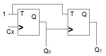 UGC NET Computer Science Solved Questions December 2013