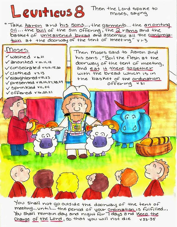 Doodle Through The Bible: Leviticus 8