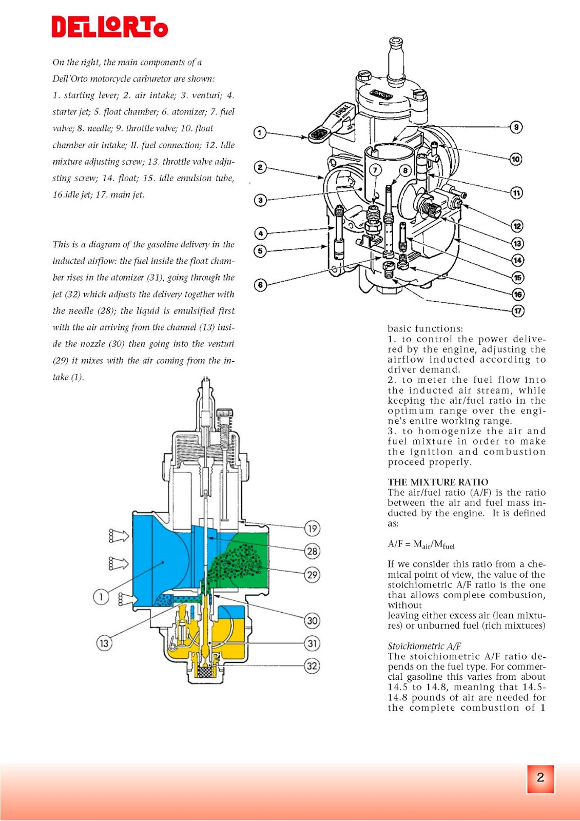 Dellorto Carburetor tuning Manual