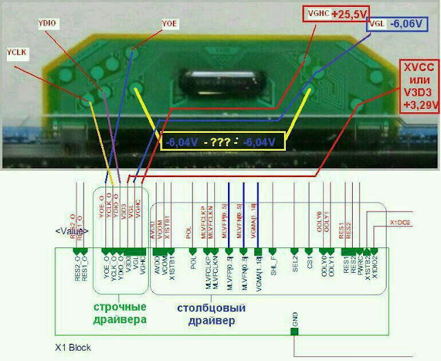 250+ LCD LED Penal COF IC Datasheets Free Download
