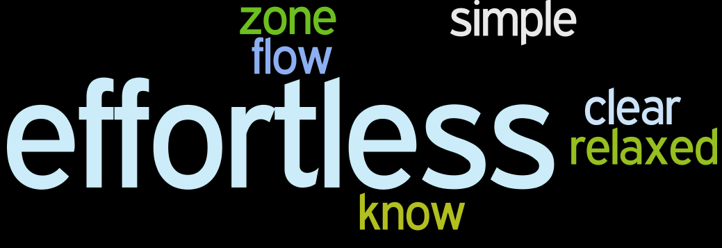 effortless trading wordle