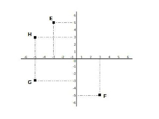 Nomor 21 - 30 Contoh Pengerjaan Matematika USBN SD-MI ...