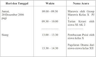 Contoh Soal dan Wacana Materi Bahasa Indonesia Memahami Informasi Tertulis dalam Berbagai Bentuk Teks