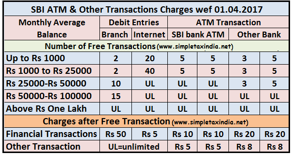 inter branch transactions Transactions may occur between units of one entity (intercompany transactions) intercompany transactions may involve such items as the declaration and payment of dividends, the purchase and sale of assets such as inventory or plant assets, and borrowing.