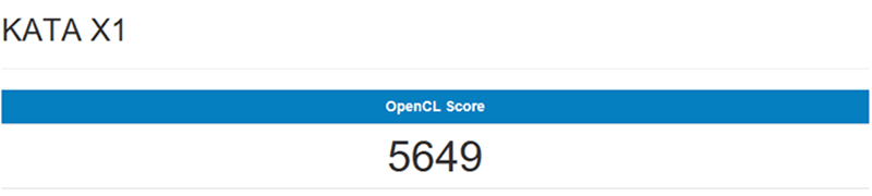 OpenCL score