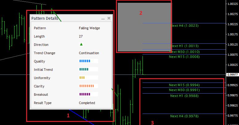 Cara menggunakan robot forex di metatrader