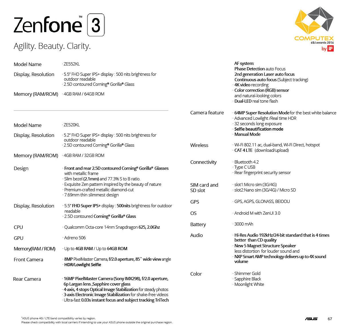 ZenFone 3 Complete Specs