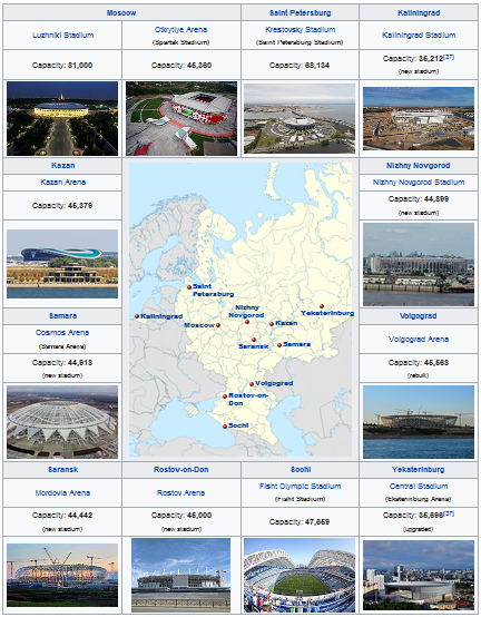 Stadion Piala Dunia FIFA 2018 Rusia