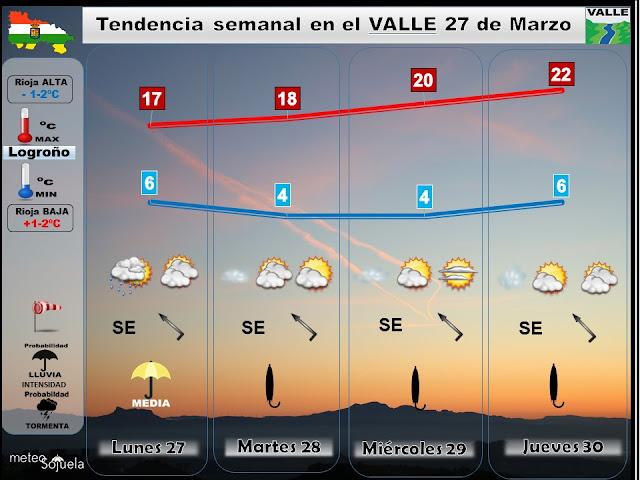 prevision tiempo valle logroño larioja josecalvo meteosojuela